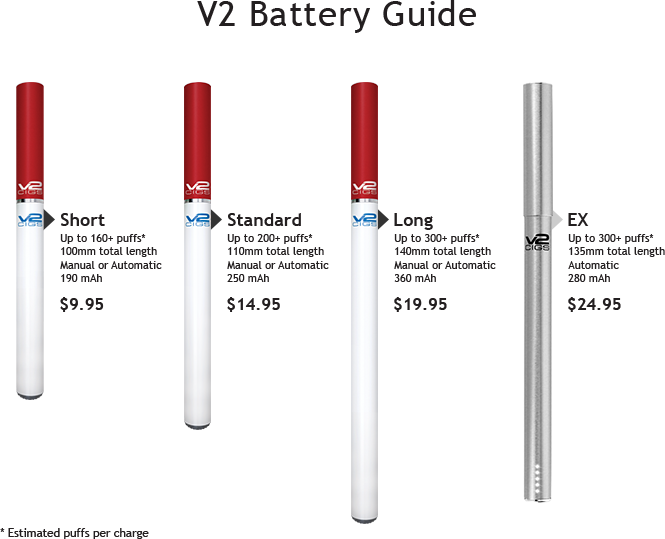 V2 E-Cigarettes Battery Guide