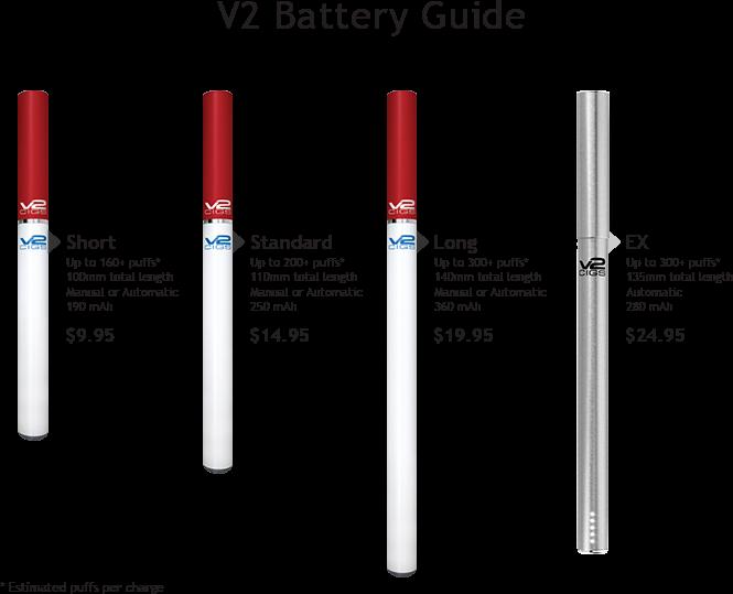 v2-battery-guide